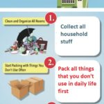 All Possible Packing And Unpacking Tips